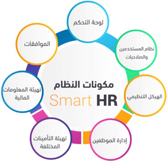 smart HR