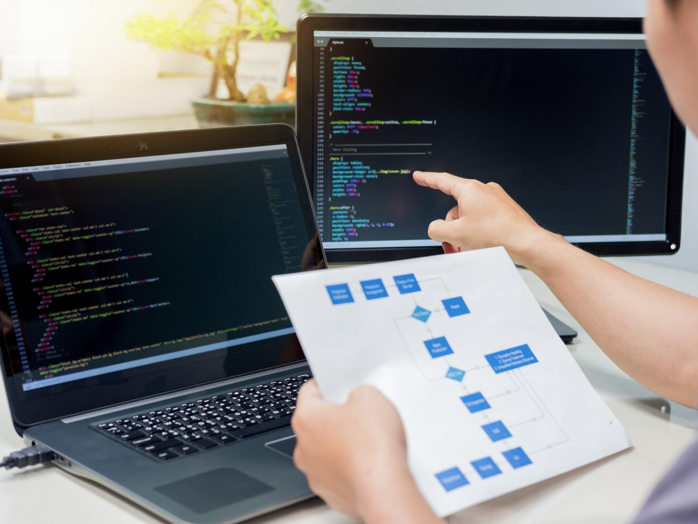 ماذا تحتاج لاختيار شركة حلول برمجية بعناية؟
